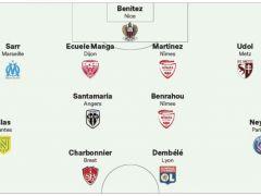 Félicitations à @charbo10, auteur de 2 buts d'une passe décisive ce week-end face à Toulouse, qui figure dans l'équipe type @francefootball @Ligue1Conforama...